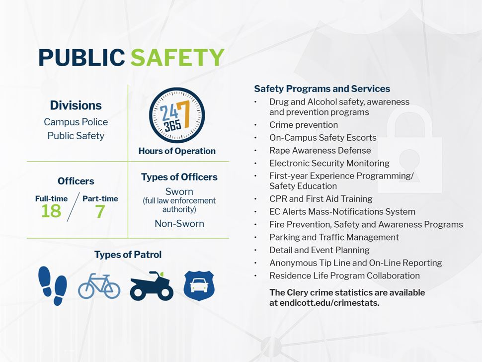 Public Safety facts, hours, programs, and services