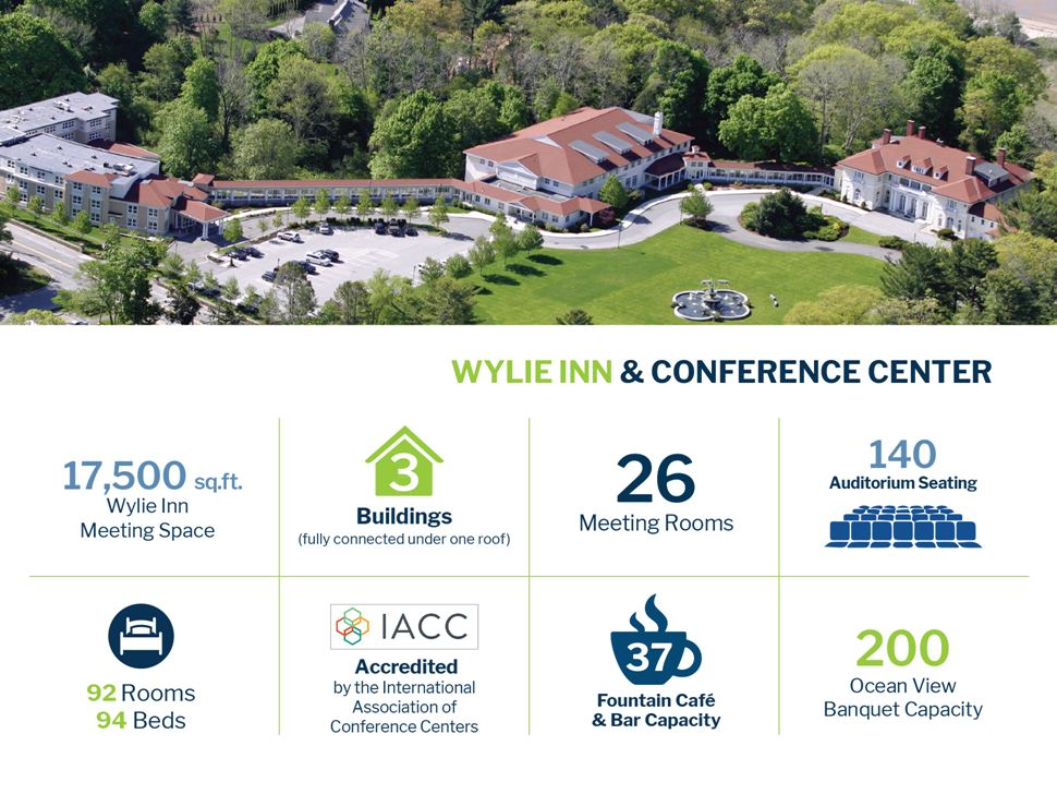 Wylie Inn and Conference Center Facilities and and location