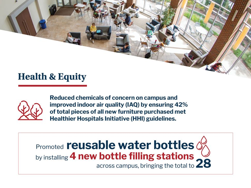 Sustainability health and equity