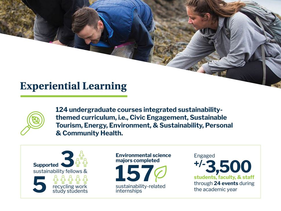 Sustainability experiential learning