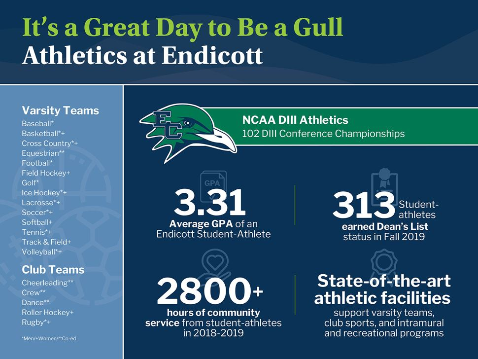 Athletics infographic